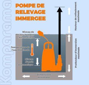 schema pompe de relevage immergee komparama
