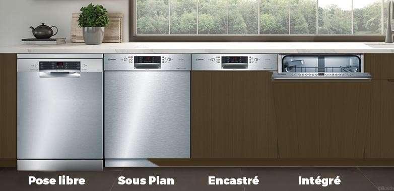 types de lave vaisselle